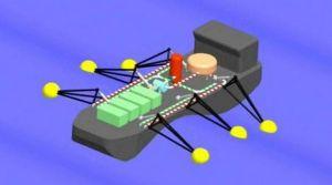 Мобилна система генерира електричество от морските вълни