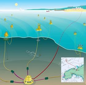 Орегон дава пример с плаващи електроцентрали