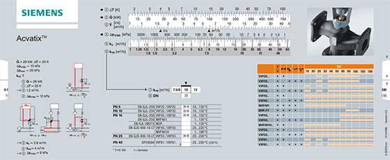 Вентилите Acvatix на Siemens вече и в онлайн вариант